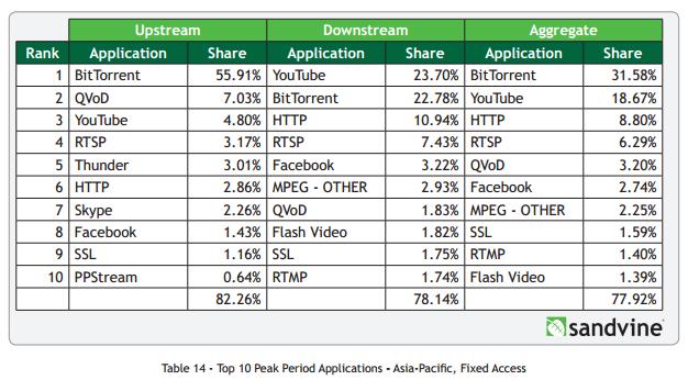 Asian third world media torrent