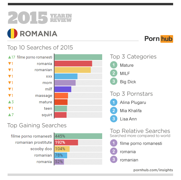 Best porn search