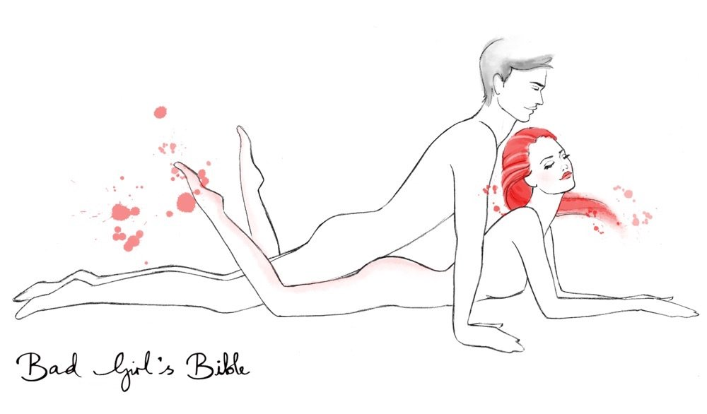 Anal intercourse positions