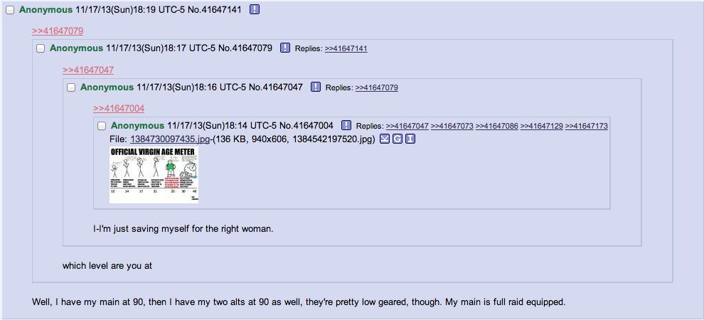 meter Virgin age