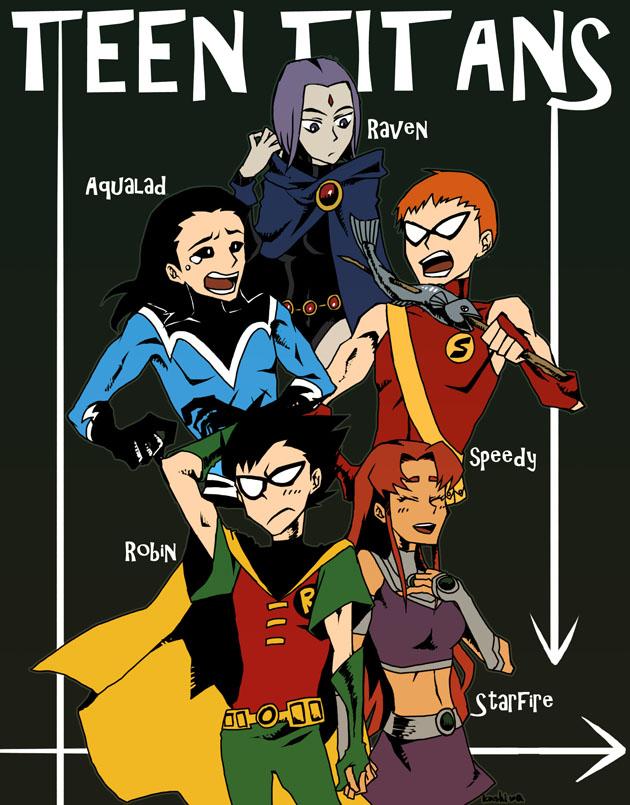 Teen titans starfire and raven comic